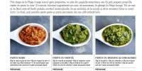Retete sosuri pesto